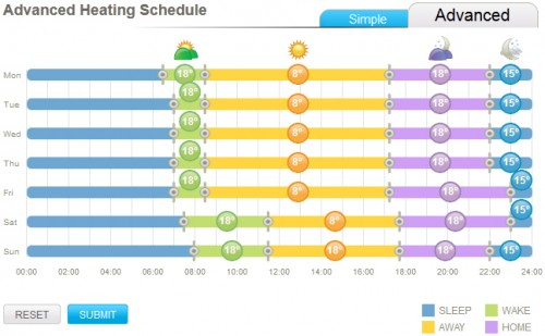 Remote Heating Control Schedule - Advanced