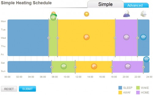 Remote Heating Control Simple Schedule - Simple View
